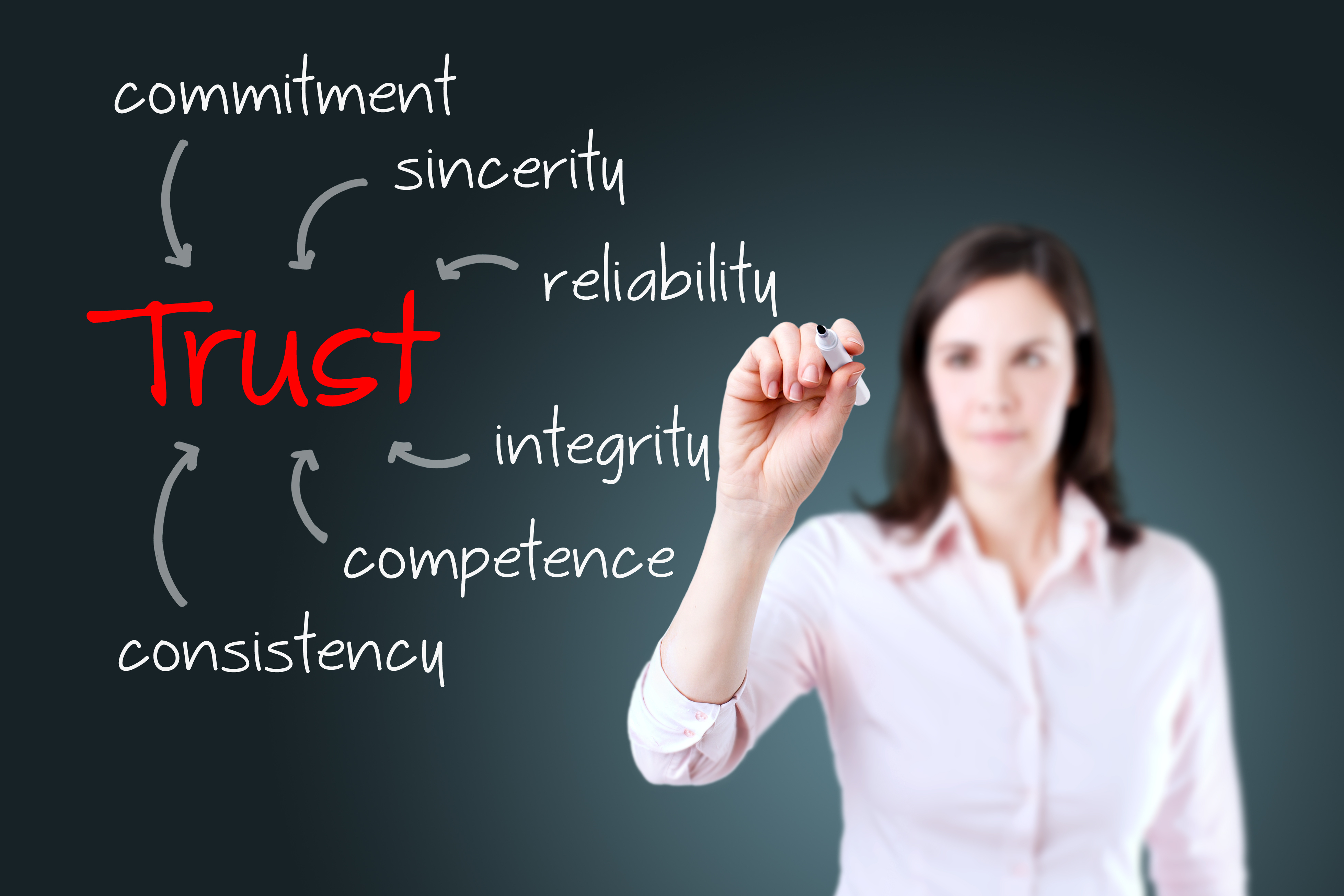 Young business woman writing trust building concept.